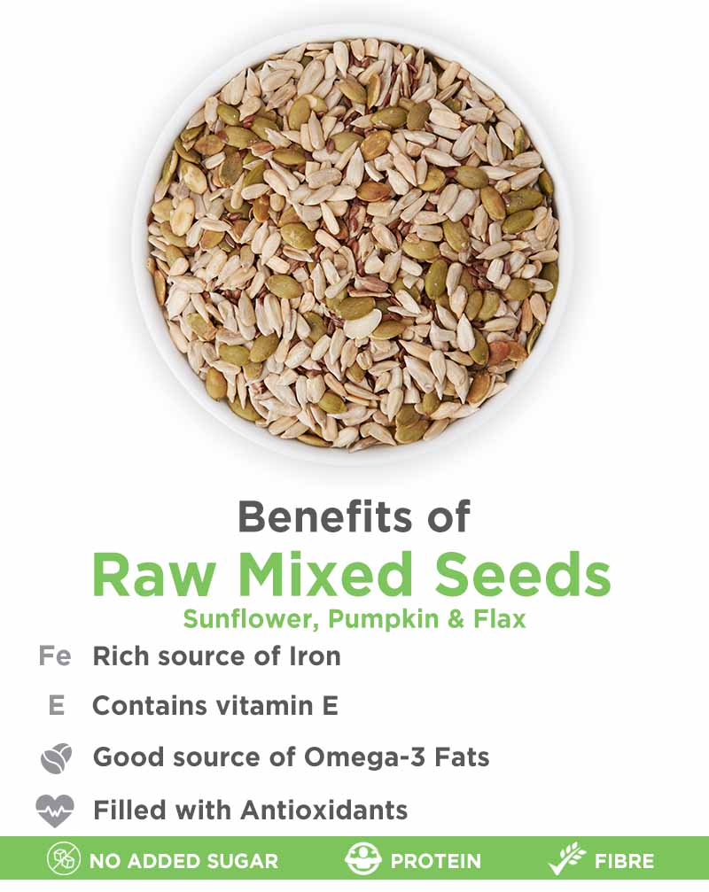 Raw Sunflower Pumpkin & Flax Seeds - Fibre Rich