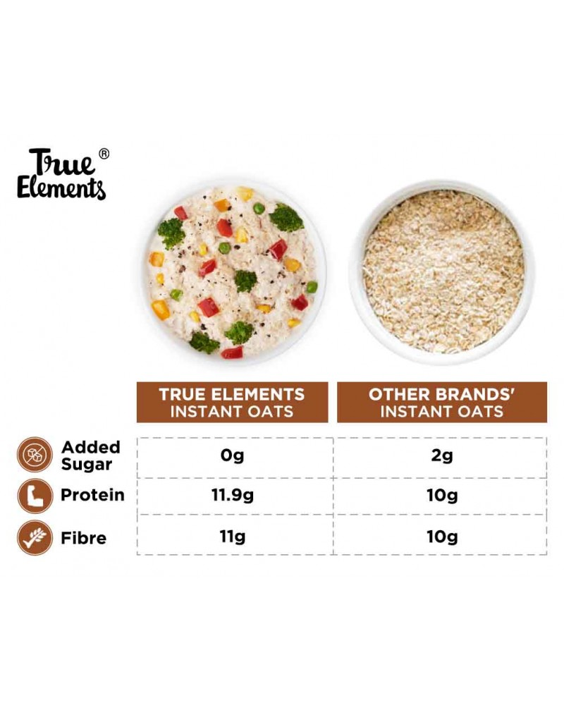 Whole Instant Oats - Wholegrain Oats