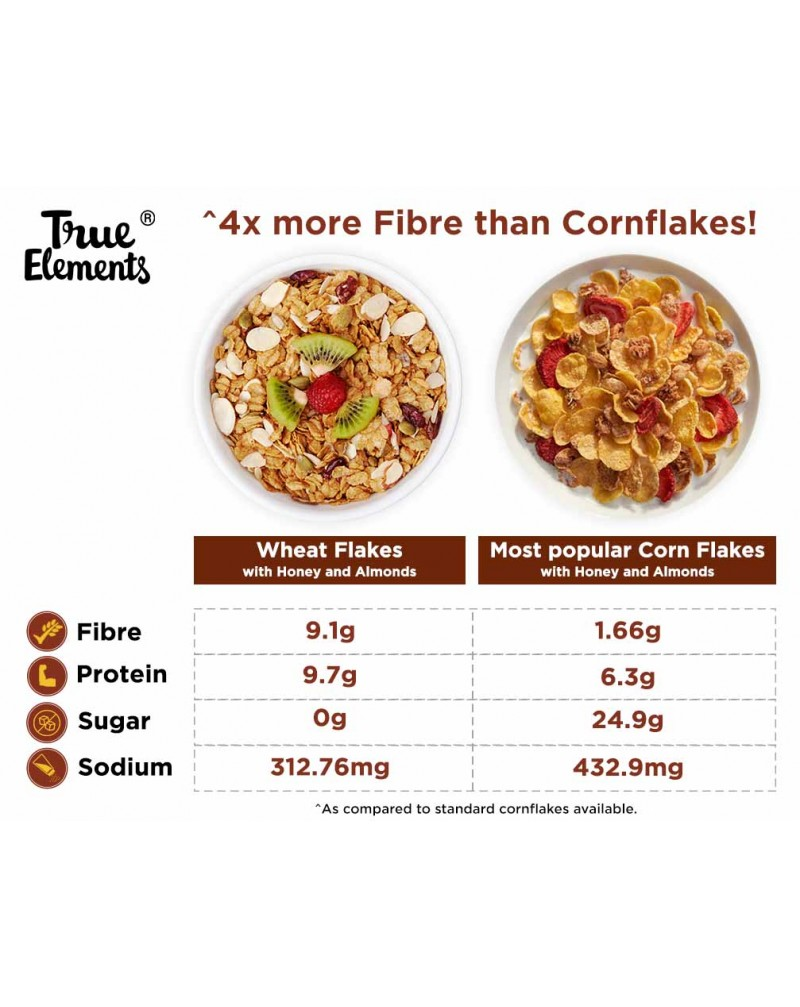 Wheat Flakes - Dietary Fiber Rich