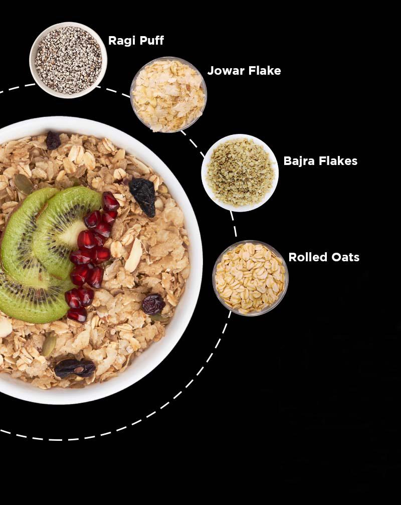 Multigrain Diet Muesli - Gluten Free