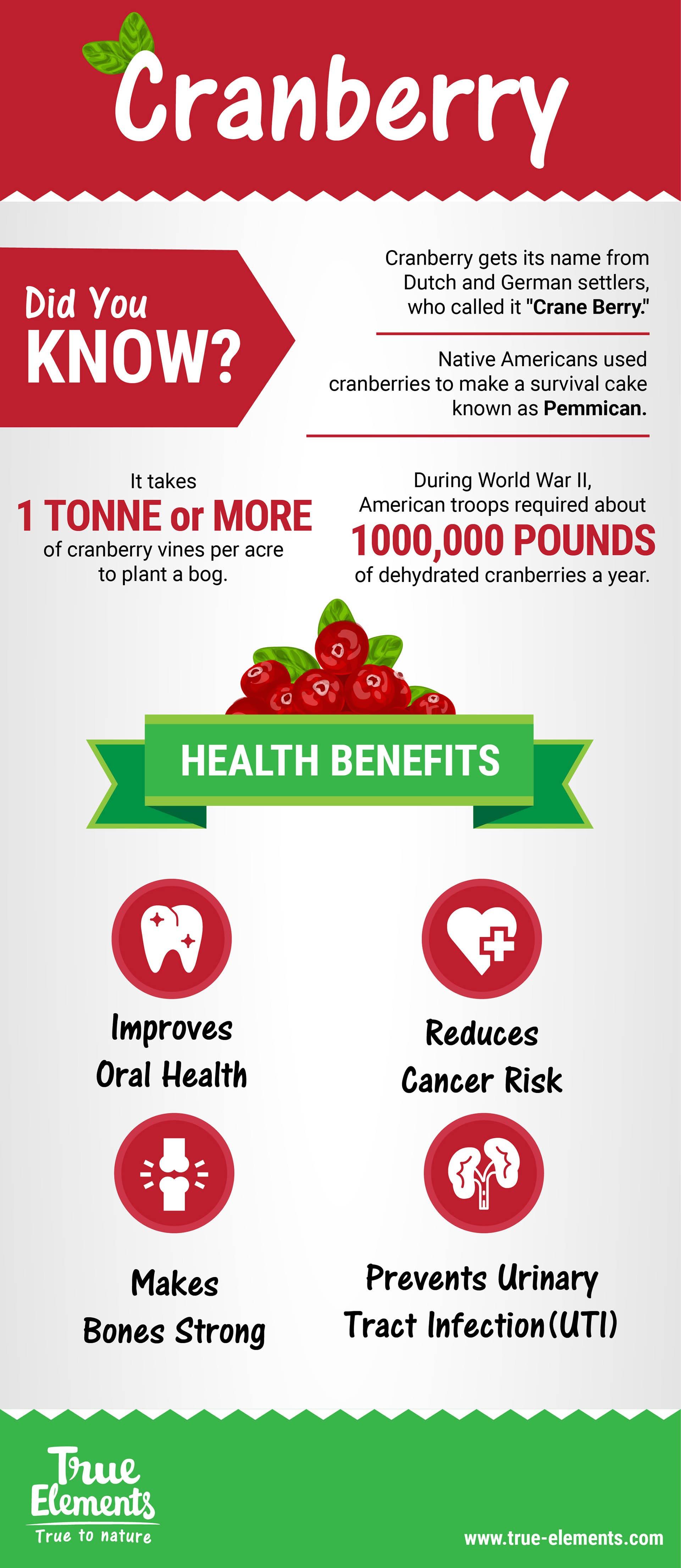 cranberry-health-benefits